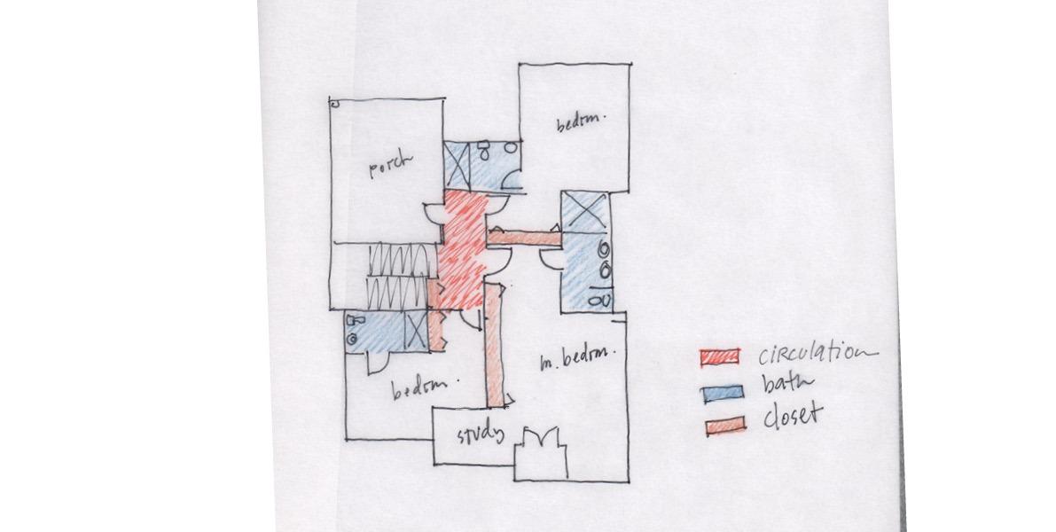 DIY Ally, circulation, project
