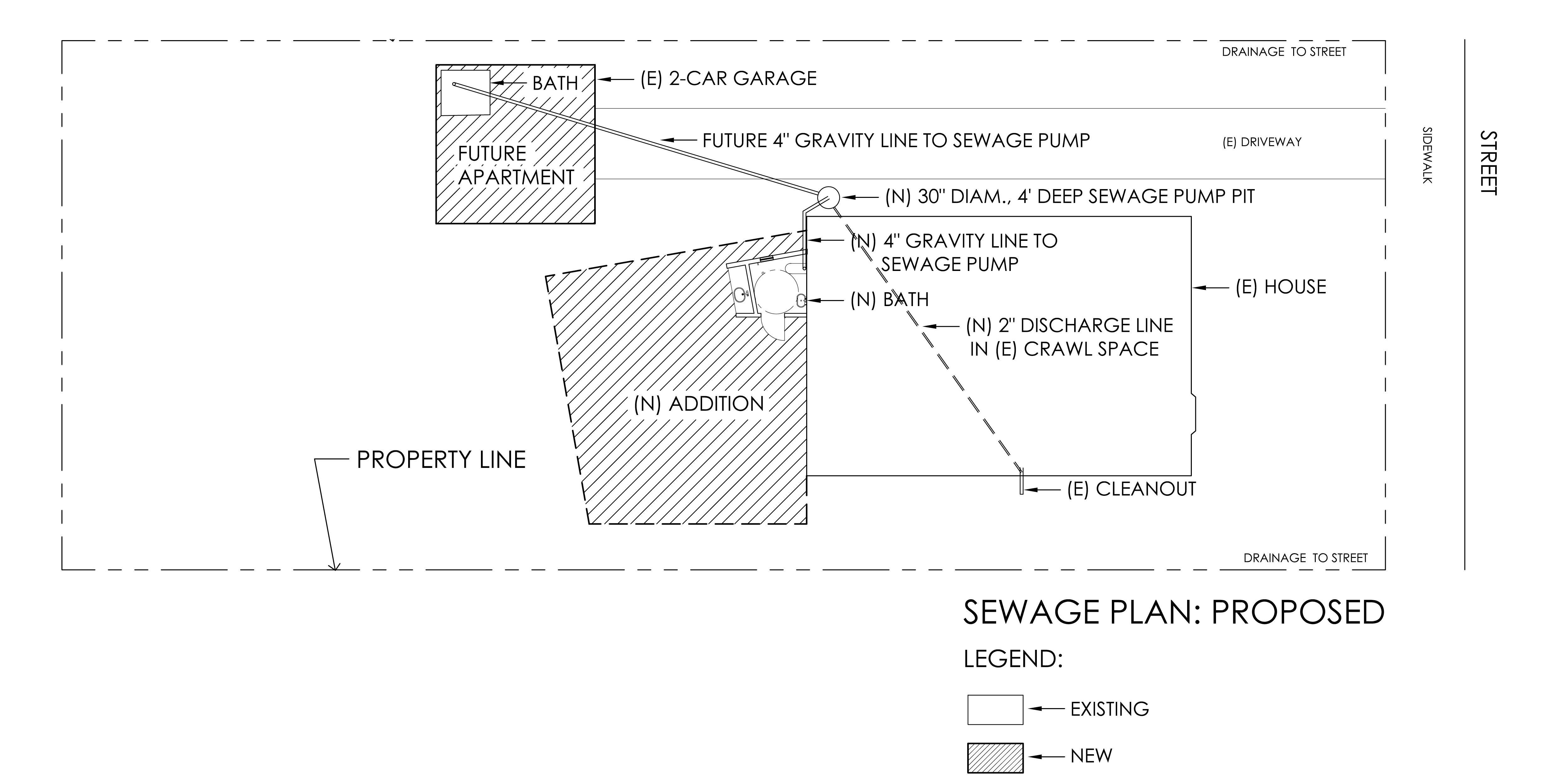 creative process, custom-built, IKEA, kitchen