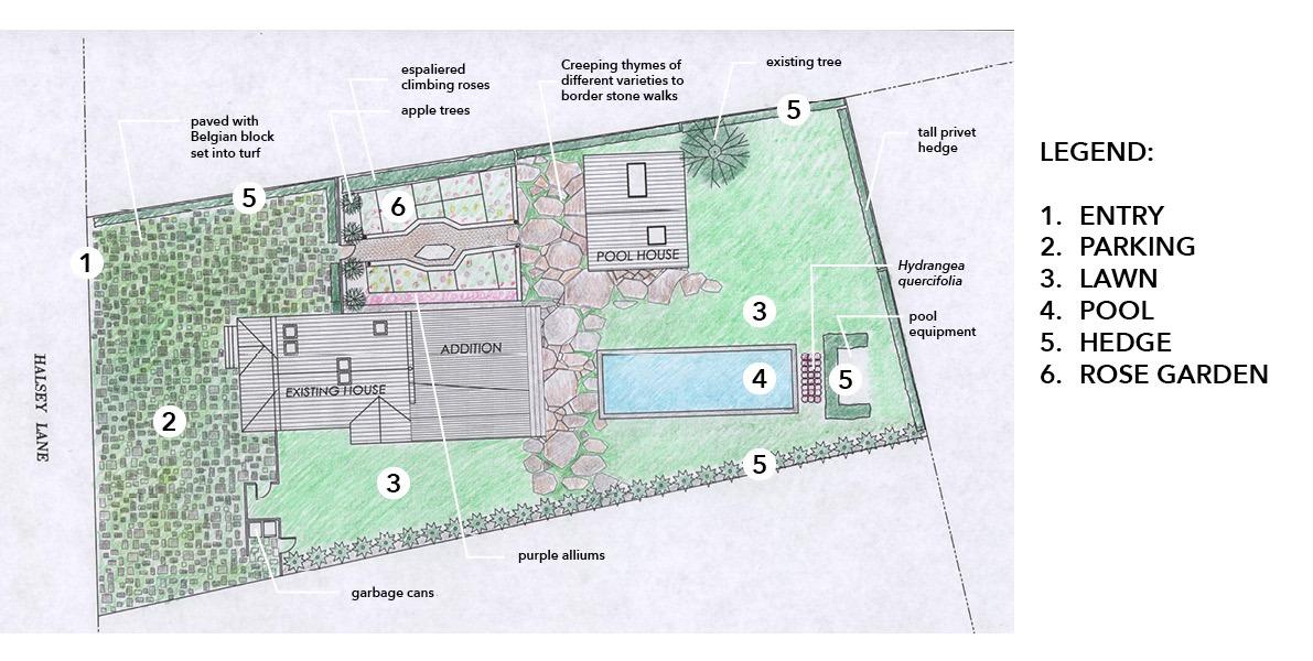 site plan. landscape, hardscape