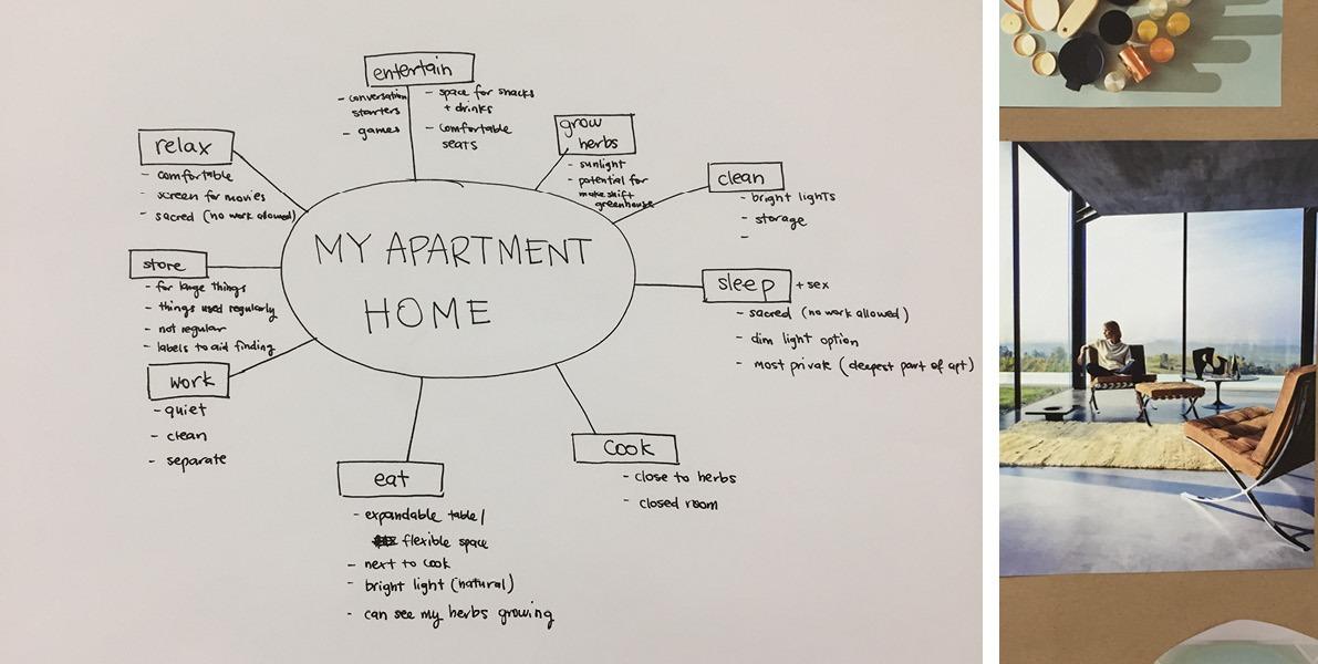 DIY Like an Architect, workshop, generating ideas