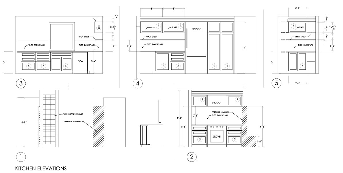 kitchen design, challenge