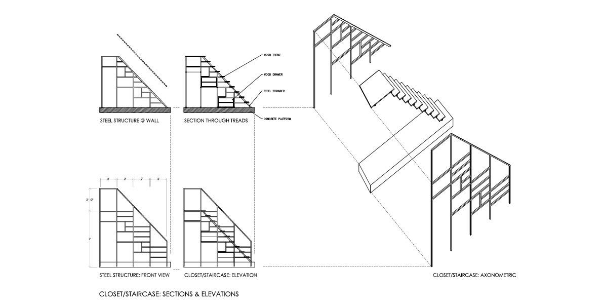 closet, staircase